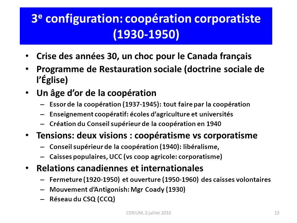 3 e configuration: coopération corporatiste (1930-1950) Crise des années 30, un choc pour le Canada français Programme de Restauration sociale (doctri