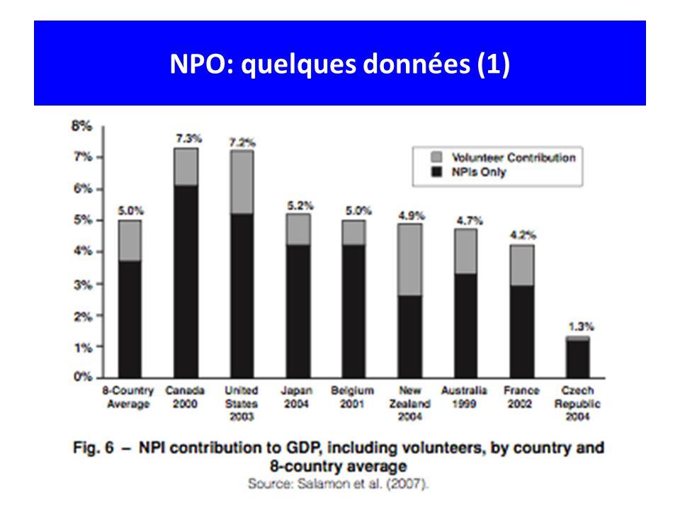 NPO: quelques données (1). CERIUM, 2 juillet 201028