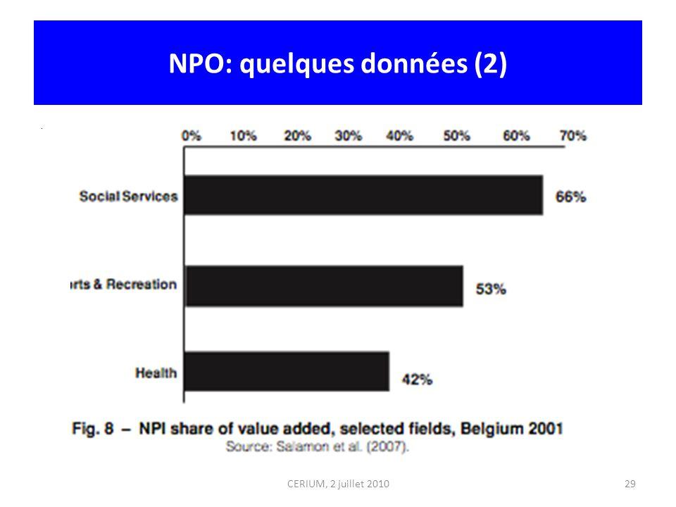 NPO: quelques données (2). CERIUM, 2 juillet 201029