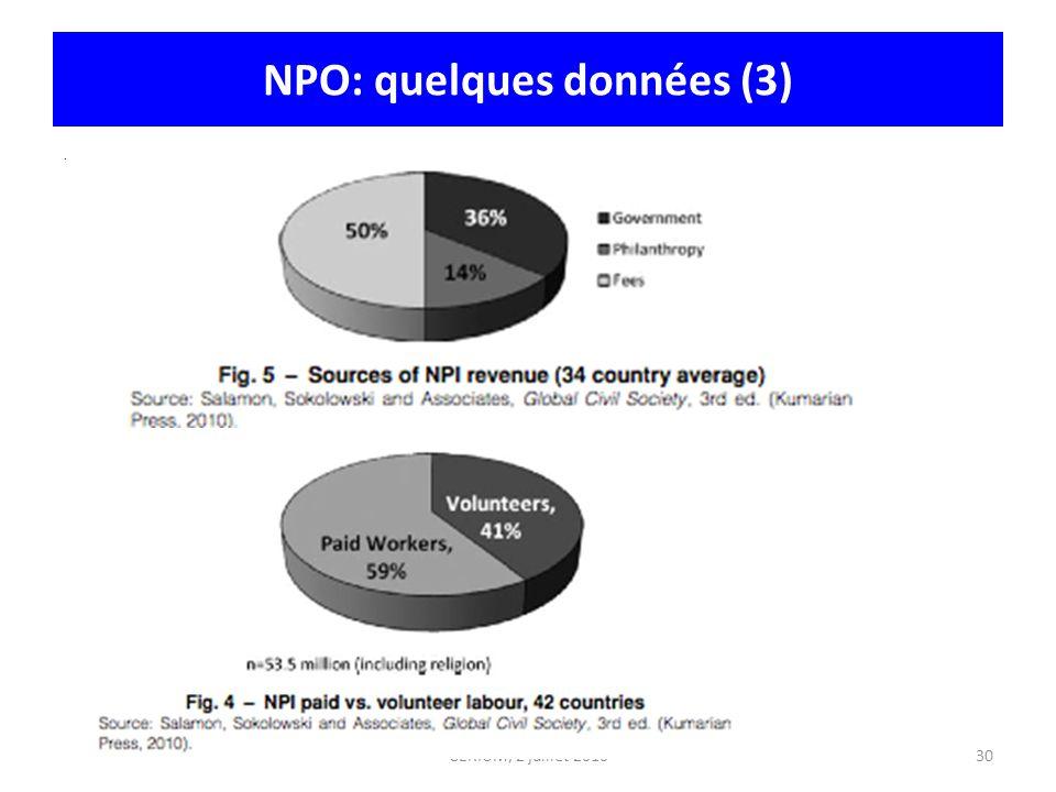 NPO: quelques données (3). CERIUM, 2 juillet 201030