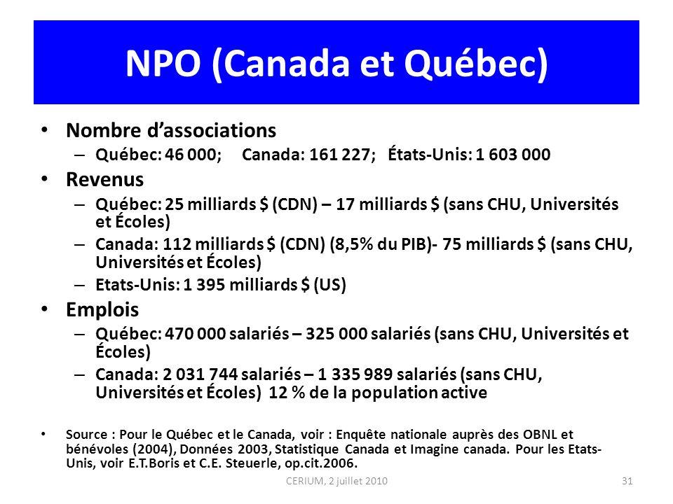 NPO (Canada et Québec) Nombre dassociations – Québec: 46 000; Canada: 161 227; États-Unis: 1 603 000 Revenus – Québec: 25 milliards $ (CDN) – 17 milli