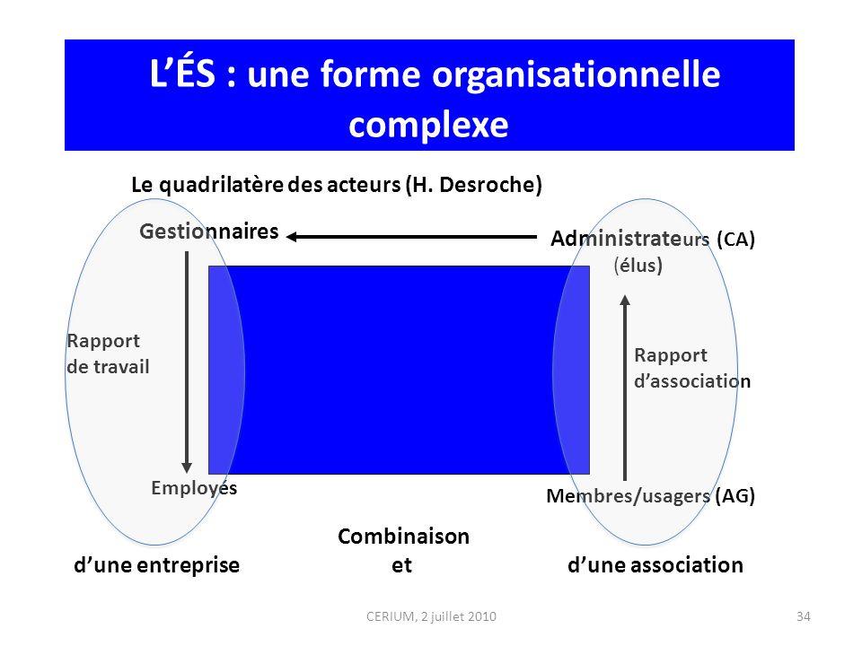 LÉS : une forme organisationnelle complexe Le quadrilatère des acteurs (H. Desroche) Membres/usagers (AG) Administrate urs (CA) (élus) Gestionnaires E