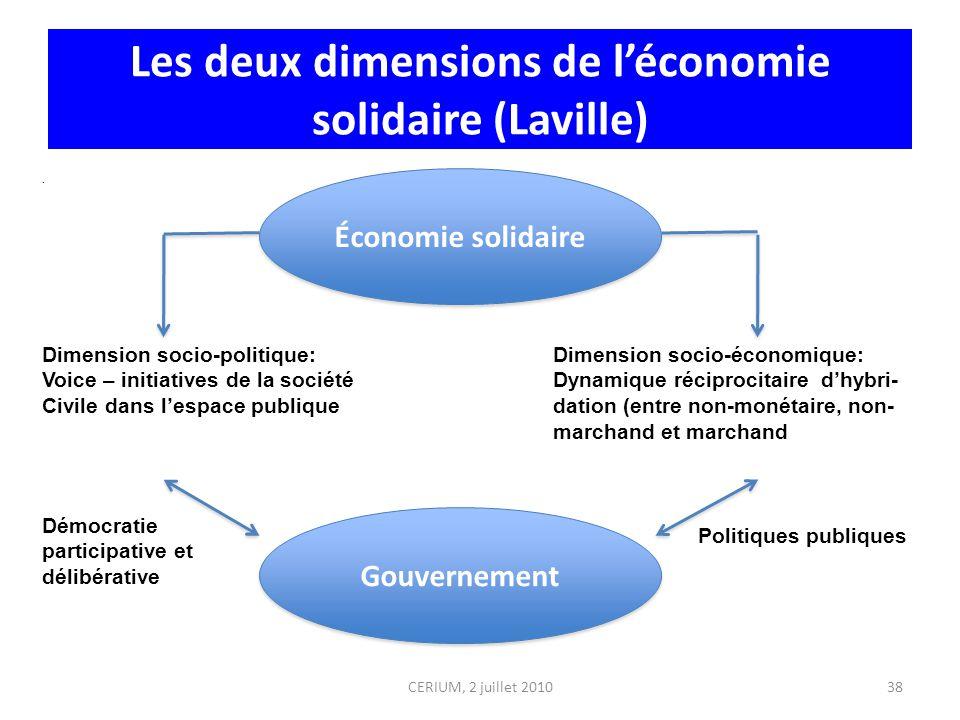 Les deux dimensions de léconomie solidaire (Laville). CERIUM, 2 juillet 201038 Économie solidaire Gouvernement Dimension socio-politique: Voice – init