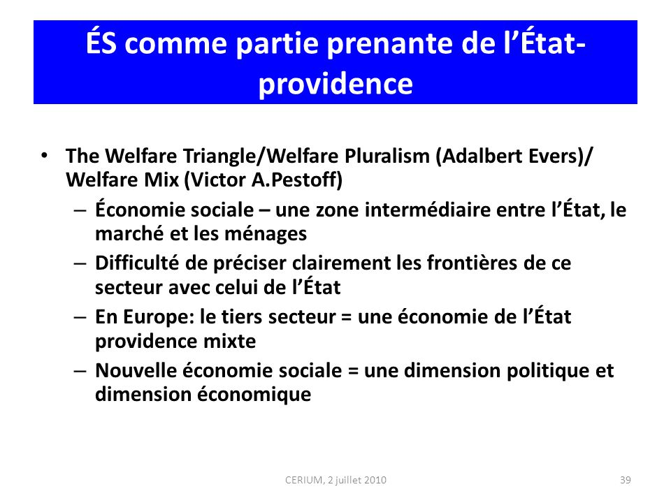 ÉS comme partie prenante de lÉtat- providence The Welfare Triangle/Welfare Pluralism (Adalbert Evers)/ Welfare Mix (Victor A.Pestoff) – Économie socia