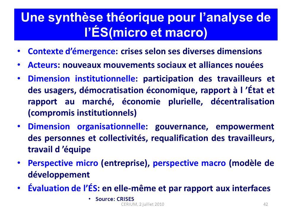 42 Une synthèse théorique pour lanalyse de lÉS(micro et macro) Contexte démergence: crises selon ses diverses dimensions Acteurs: nouveaux mouvements