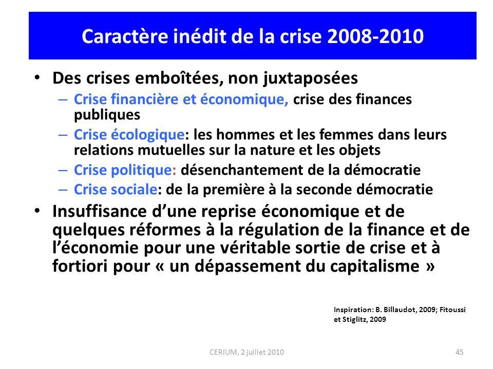 CERIUM, 2 juillet 2010 Caractère inédit de la crise 2008-2010 Des crises emboîtées, non juxtaposées – Crise financière et économique, crise des financ