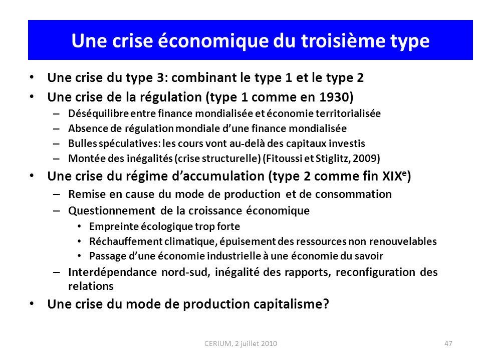 CERIUM, 2 juillet 2010 Une crise économique du troisième type Une crise du type 3: combinant le type 1 et le type 2 Une crise de la régulation (type 1