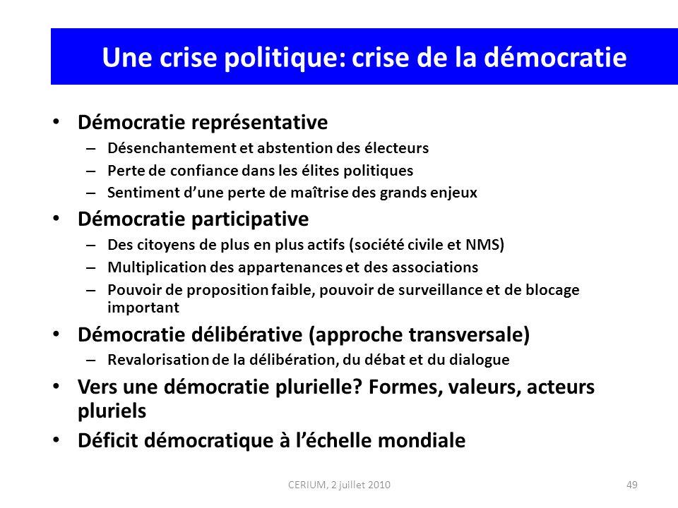 CERIUM, 2 juillet 2010 Une crise politique: crise de la démocratie Démocratie représentative – Désenchantement et abstention des électeurs – Perte de