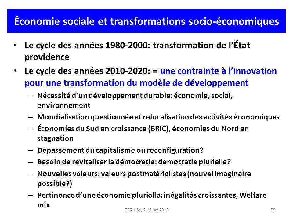 Économie sociale et transformations socio-économiques Le cycle des années 1980-2000: transformation de lÉtat providence Le cycle des années 2010-2020: