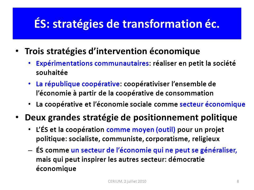 ÉS: stratégies de transformation éc. Trois stratégies dintervention économique Expérimentations communautaires: réaliser en petit la société souhaitée