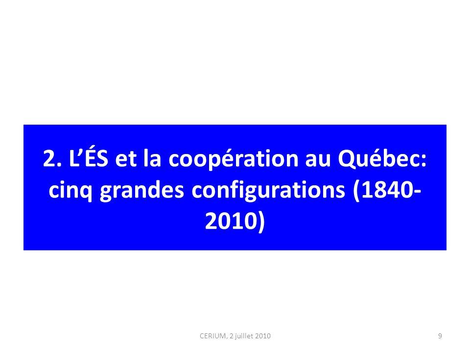 2. LÉS et la coopération au Québec: cinq grandes configurations (1840- 2010) CERIUM, 2 juillet 20109