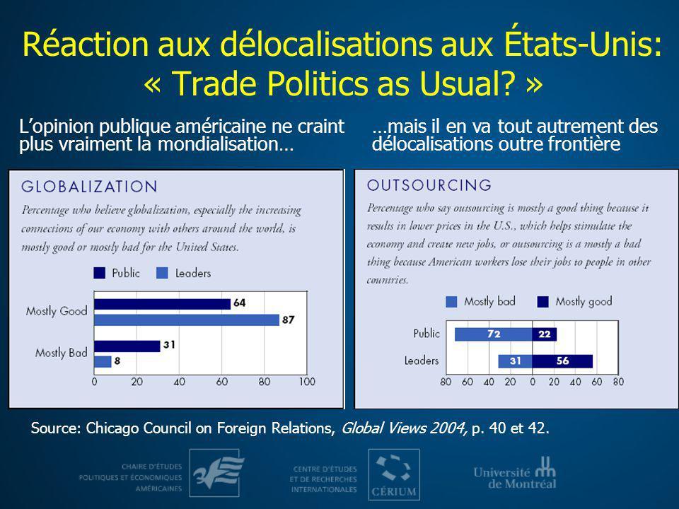 Réaction aux délocalisations aux États-Unis: « Trade Politics as Usual? » Lopinion publique américaine ne craint plus vraiment la mondialisation… …mai