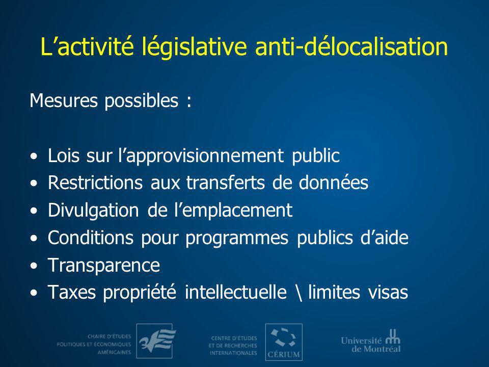 Lactivité législative anti-délocalisation Mesures possibles : Lois sur lapprovisionnement public Restrictions aux transferts de données Divulgation de
