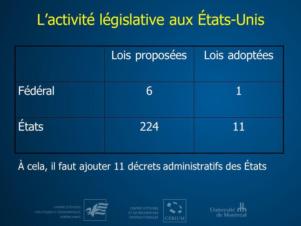 Lactivité législative aux États-Unis À cela, il faut ajouter 11 décrets administratifs des États Lois proposéesLois adoptées Fédéral61 États22411