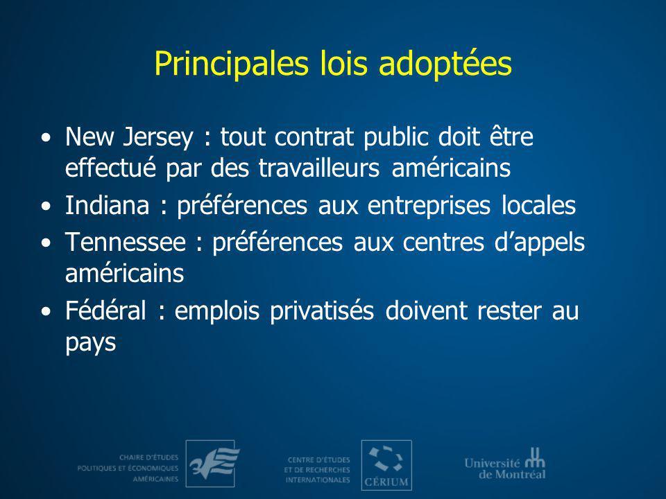 Principales lois adoptées New Jersey : tout contrat public doit être effectué par des travailleurs américains Indiana : préférences aux entreprises lo
