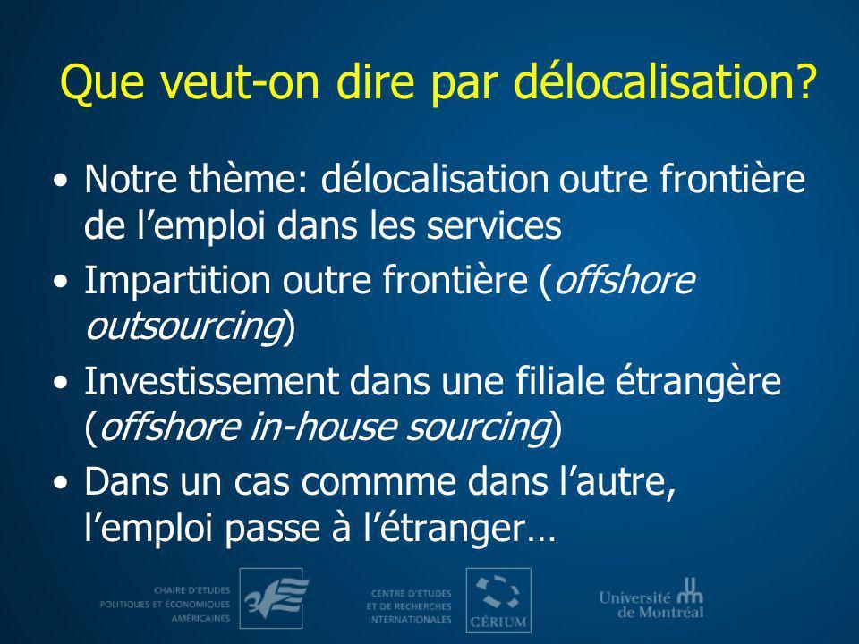 Le projet de recherche La réponse aux délocalisations correspond-elle à la même logique politique que celle qui mène le protectionnisme commercial conventionnel.