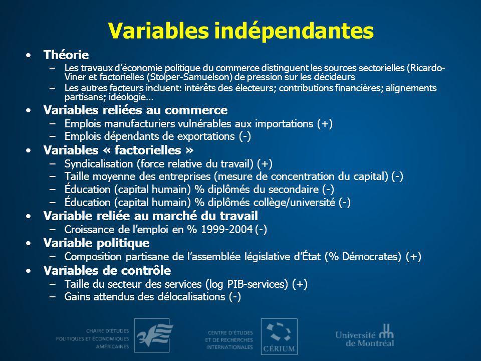 Variables indépendantes Théorie –Les travaux déconomie politique du commerce distinguent les sources sectorielles (Ricardo- Viner et factorielles (Sto