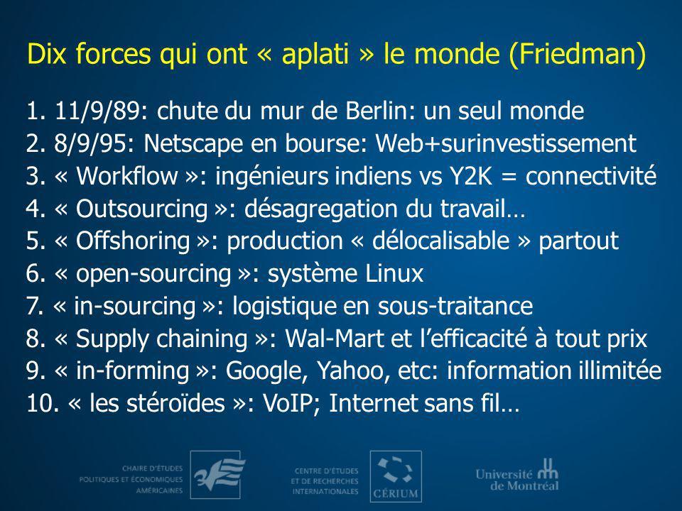 Dix forces qui ont « aplati » le monde (Friedman) 1. 11/9/89: chute du mur de Berlin: un seul monde 2. 8/9/95: Netscape en bourse: Web+surinvestisseme
