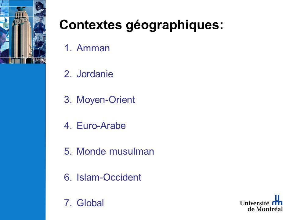 Contextes géographiques: 1. Amman 2. Jordanie 3. Moyen-Orient 4. Euro-Arabe 5. Monde musulman 6. Islam-Occident 7. Global