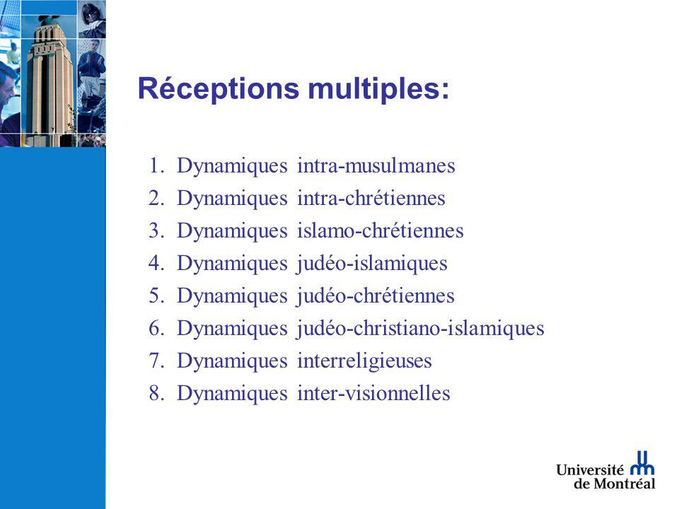 Réceptions multiples: 1. Dynamiques intra-musulmanes 2. Dynamiques intra-chrétiennes 3. Dynamiques islamo-chrétiennes 4. Dynamiques judéo-islamiques 5
