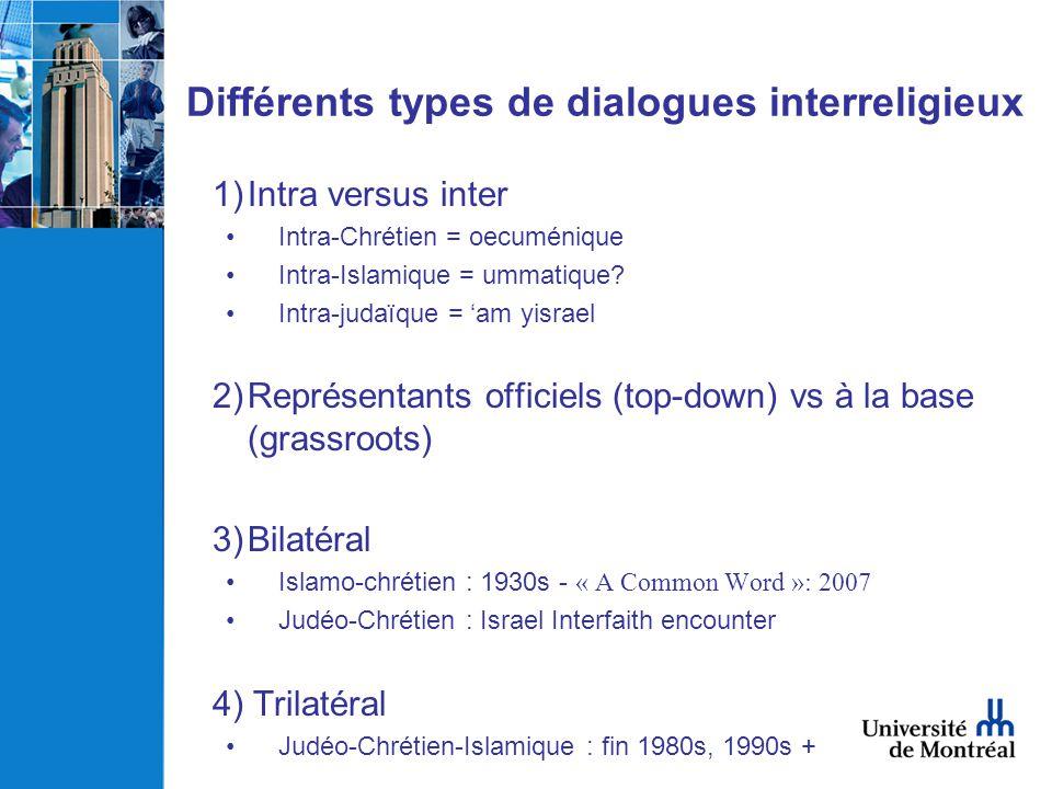 Différents types de dialogues interreligieux 1)Intra versus inter Intra-Chrétien = oecuménique Intra-Islamique = ummatique? Intra-judaïque = am yisrae
