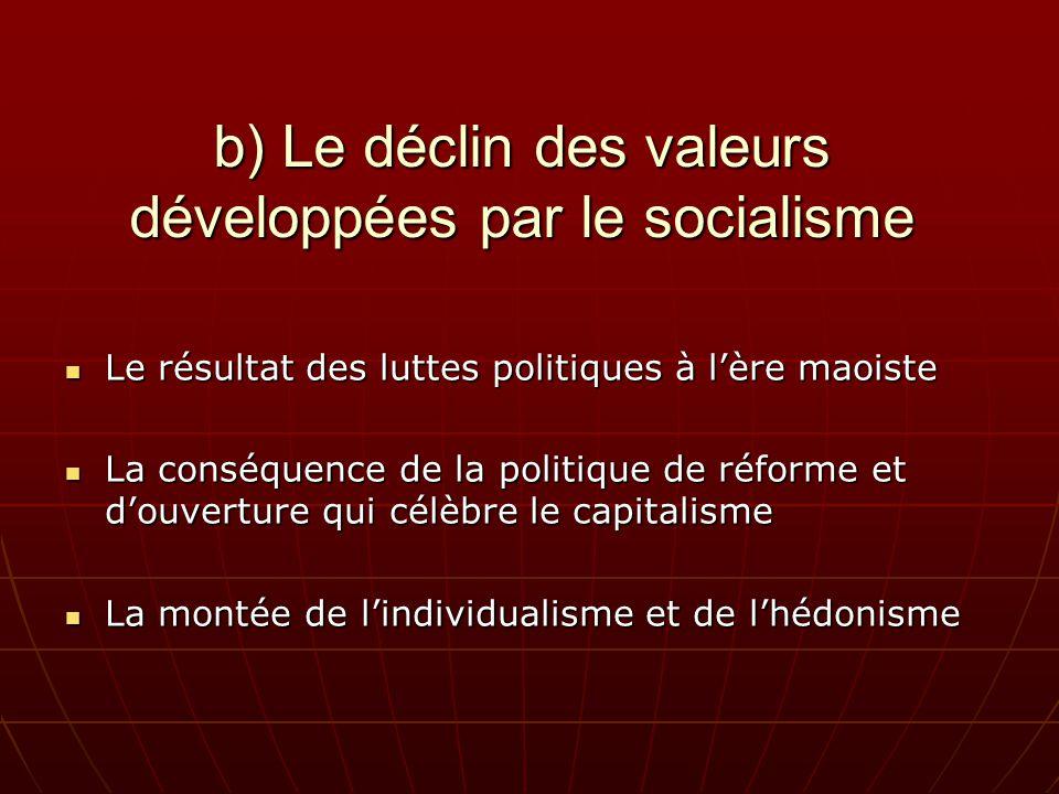 b) Le déclin des valeurs développées par le socialisme Le résultat des luttes politiques à lère maoiste Le résultat des luttes politiques à lère maoiste La conséquence de la politique de réforme et douverture qui célèbre le capitalisme La conséquence de la politique de réforme et douverture qui célèbre le capitalisme La montée de lindividualisme et de lhédonisme La montée de lindividualisme et de lhédonisme
