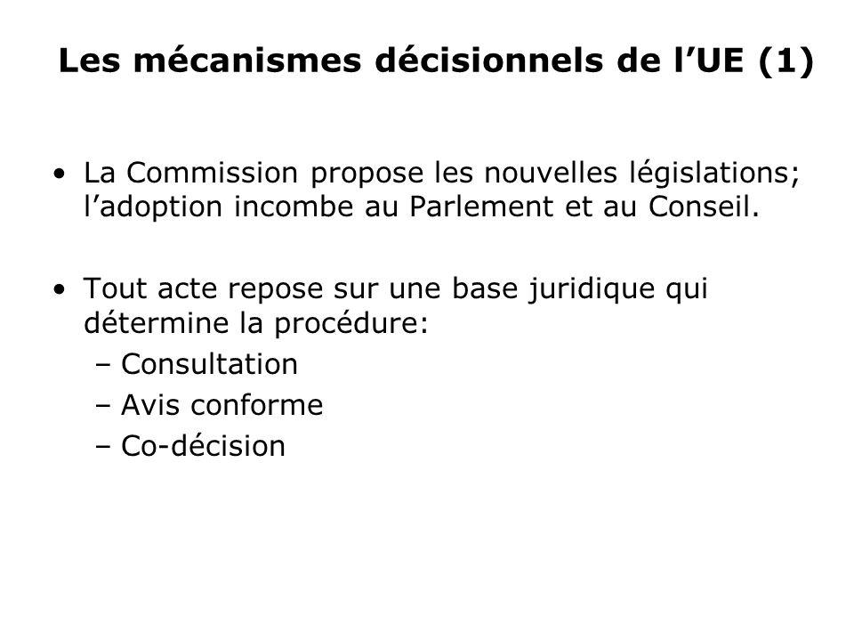 Les mécanismes décisionnels de lUE (1) La Commission propose les nouvelles législations; ladoption incombe au Parlement et au Conseil.