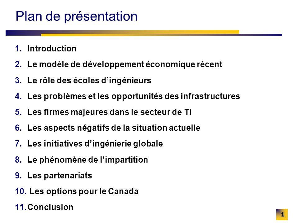 1 Plan de présentation 1.Introduction 2.Le modèle de développement économique récent 3.Le rôle des écoles dingénieurs 4.Les problèmes et les opportunités des infrastructures 5.Les firmes majeures dans le secteur de TI 6.Les aspects négatifs de la situation actuelle 7.Les initiatives dingénierie globale 8.Le phénomène de limpartition 9.Les partenariats 10.