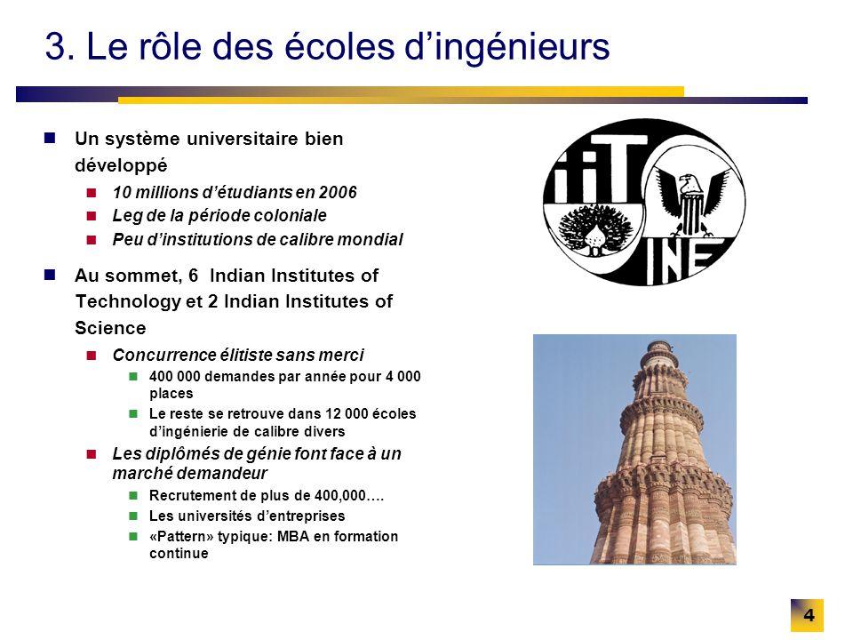 4 3. Le rôle des écoles dingénieurs Un système universitaire bien développé 10 millions détudiants en 2006 Leg de la période coloniale Peu dinstitutio