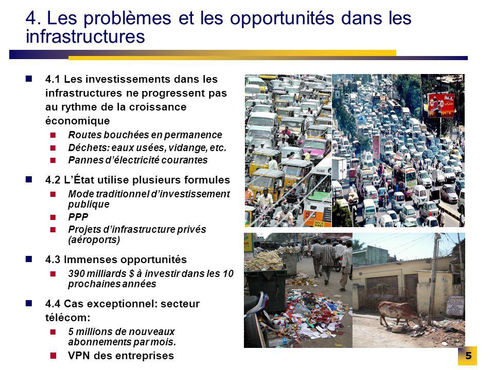 5 4. Les problèmes et les opportunités dans les infrastructures 4.1 Les investissements dans les infrastructures ne progressent pas au rythme de la cr
