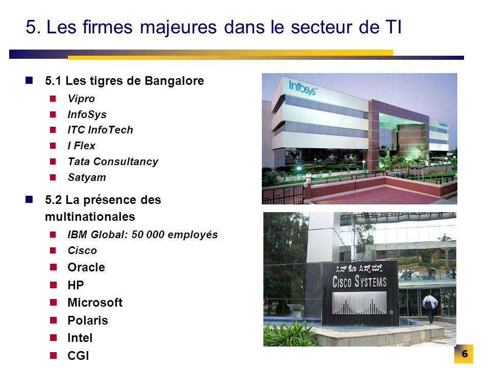 6 5. Les firmes majeures dans le secteur de TI 5.1 Les tigres de Bangalore Vipro InfoSys ITC InfoTech I Flex Tata Consultancy Satyam 5.2 La présence d