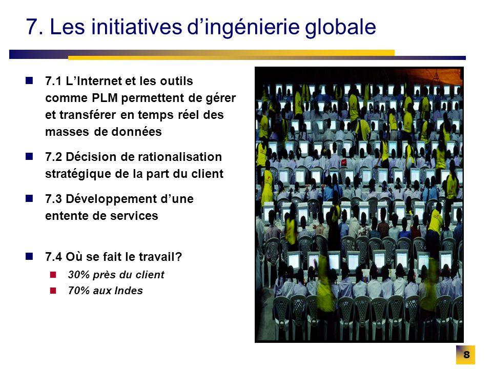 8 7. Les initiatives dingénierie globale 7.1 LInternet et les outils comme PLM permettent de gérer et transférer en temps réel des masses de données 7