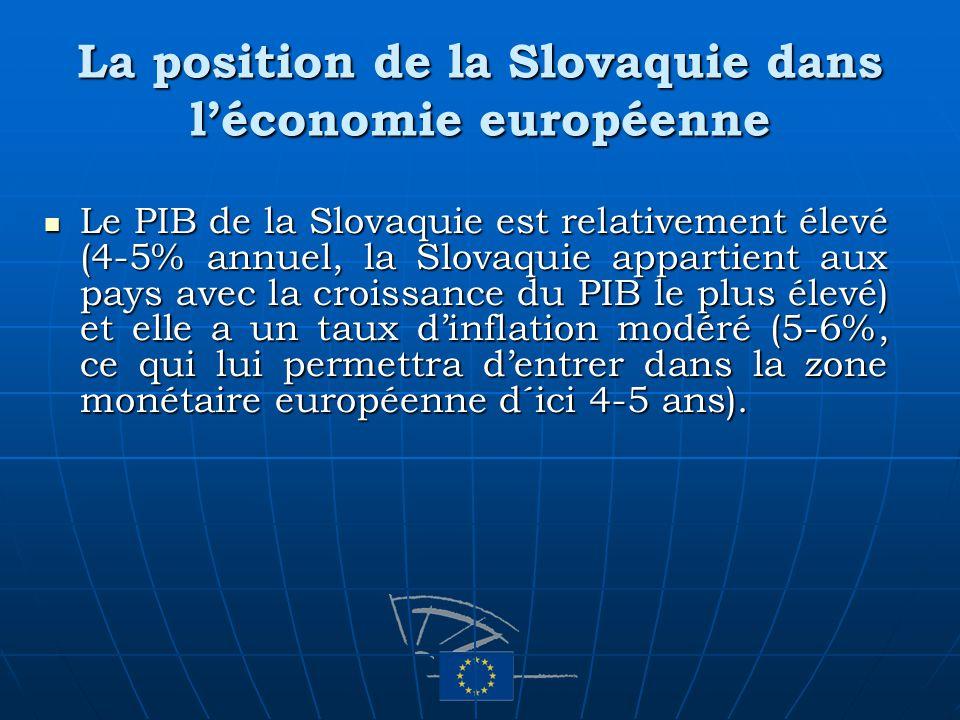 La position de la Slovaquie dans léconomie européenne Le PIB de la Slovaquie est relativement élevé (4-5% annuel, la Slovaquie appartient aux pays ave