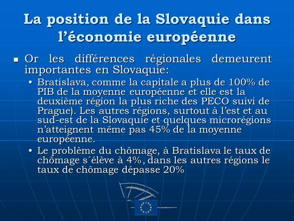 La position de la Slovaquie dans léconomie européenne Or les différences régionales demeurent importantes en Slovaquie: Or les différences régionales