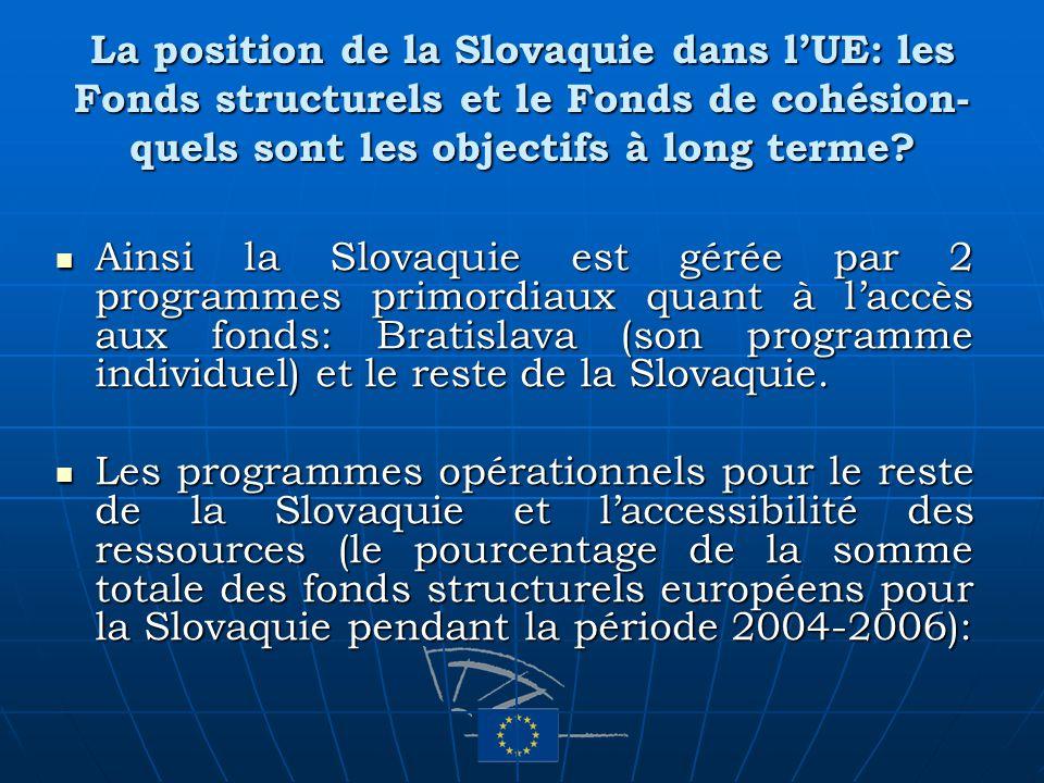 La position de la Slovaquie dans lUE: les Fonds structurels et le Fonds de cohésion- quels sont les objectifs à long terme? Ainsi la Slovaquie est gér