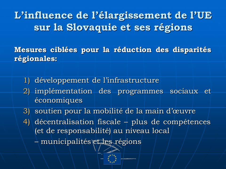 Linfluence de lélargissement de lUE sur la Slovaquie et ses régions Mesures ciblées pour la réduction des disparités régionales: 1) développement de l