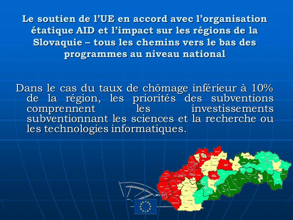 Dans le cas du taux de chômage inférieur à 10% de la région, les priorités des subventions comprennent les investissements subventionnant les sciences