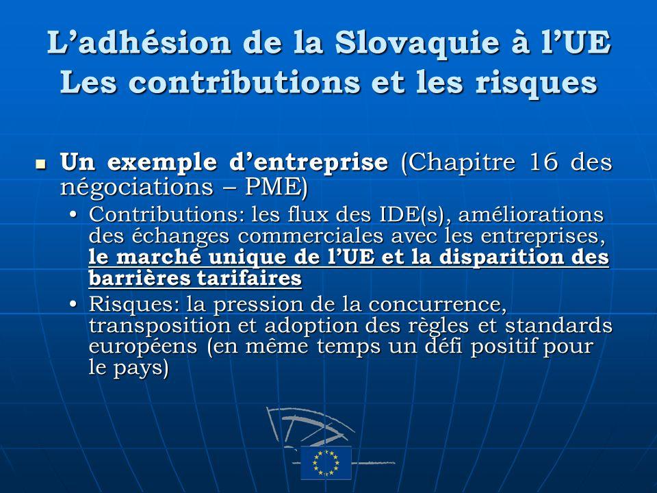 Ladhésion de la Slovaquie à lUE Les contributions et les risques Un exemple dentreprise (Chapitre 16 des négociations – PME) Un exemple dentreprise (C