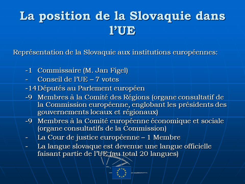 La position de la Slovaquie dans lUE Représentation de la Slovaquie aux institutions européennes: -1Commissaire (M. Jan Figel) -Conseil de lUE – 7 vot