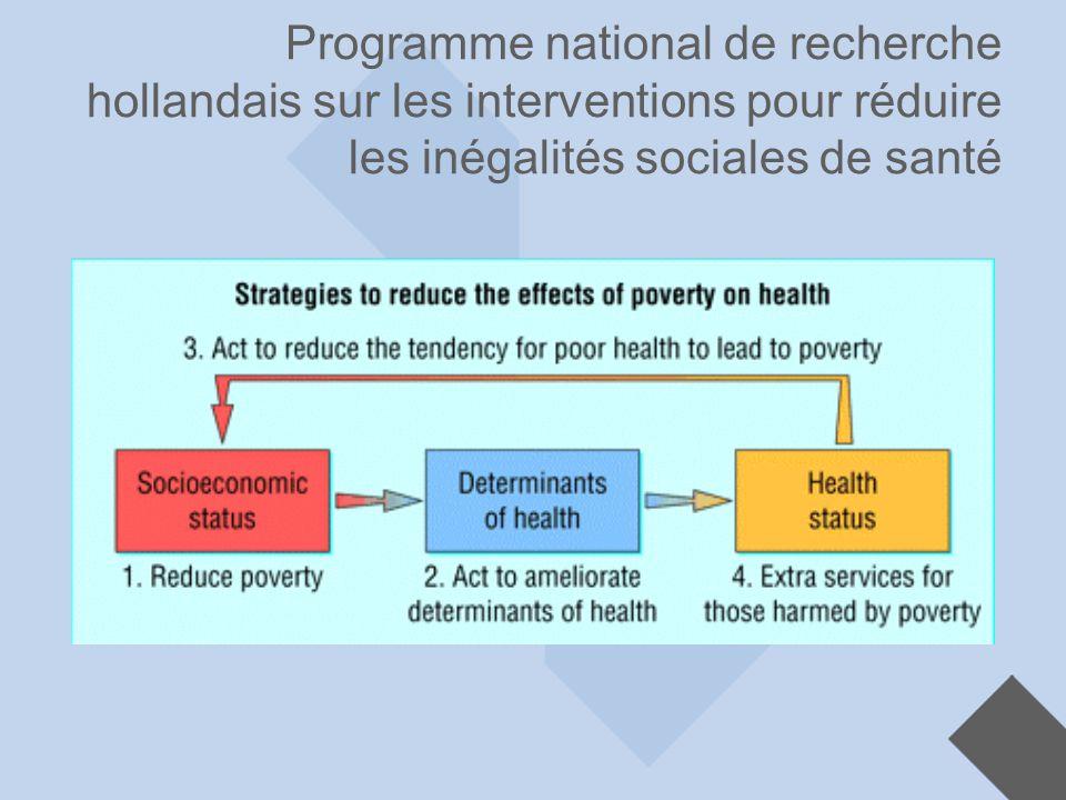 Programme national de recherche hollandais sur les interventions pour réduire les inégalités sociales de santé