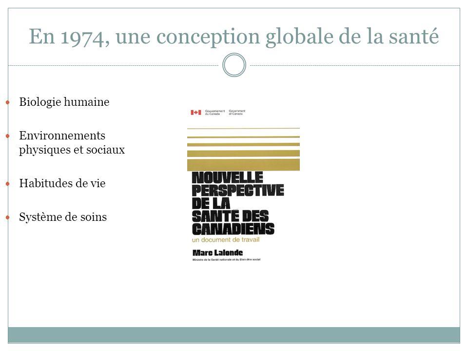 En 1974, une conception globale de la santé Biologie humaine Environnements physiques et sociaux Habitudes de vie Système de soins