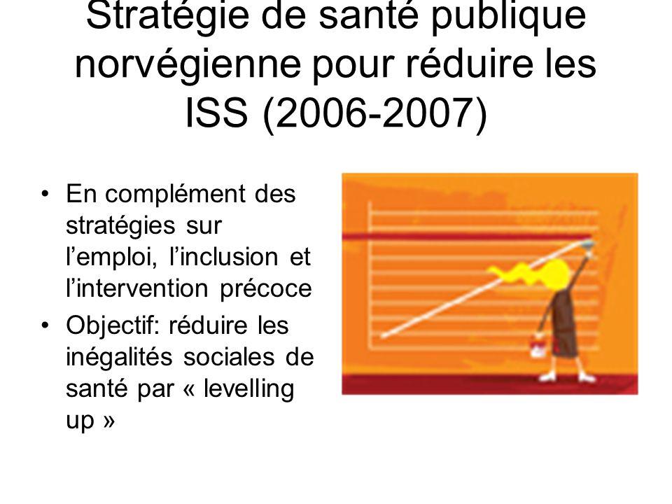 Stratégie de santé publique norvégienne pour réduire les ISS (2006-2007) En complément des stratégies sur lemploi, linclusion et lintervention précoce Objectif: réduire les inégalités sociales de santé par « levelling up »
