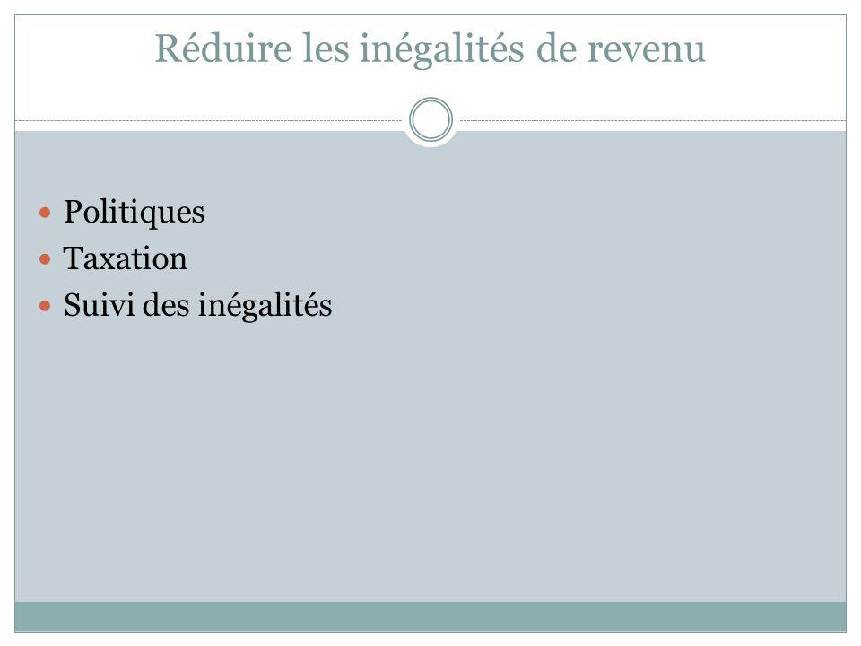 Réduire les inégalités de revenu Politiques Taxation Suivi des inégalités