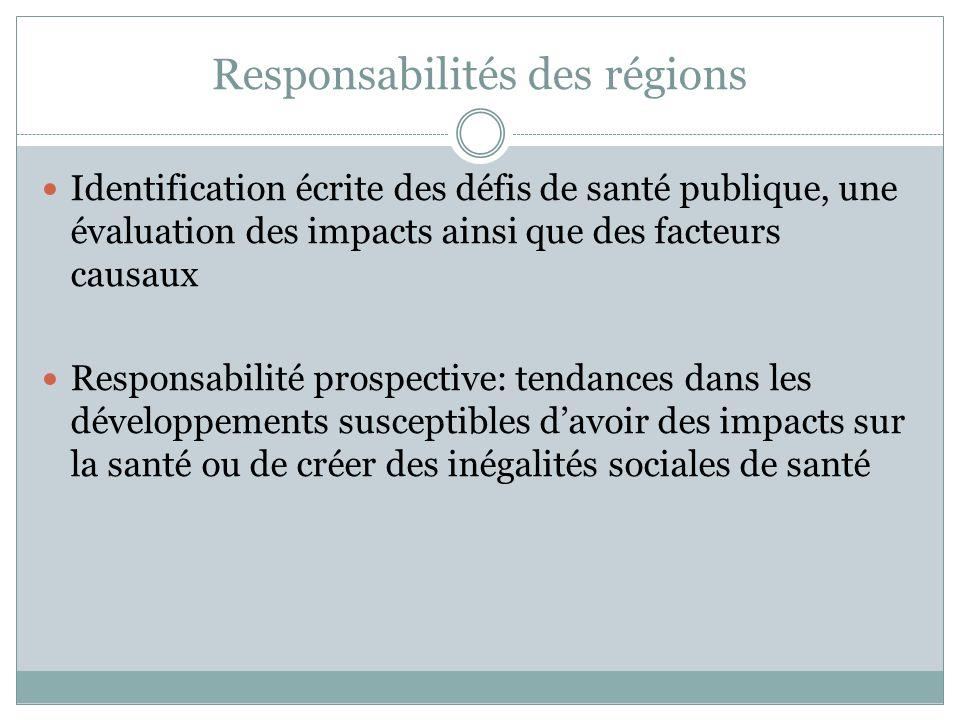 Responsabilités des régions Identification écrite des défis de santé publique, une évaluation des impacts ainsi que des facteurs causaux Responsabilité prospective: tendances dans les développements susceptibles davoir des impacts sur la santé ou de créer des inégalités sociales de santé