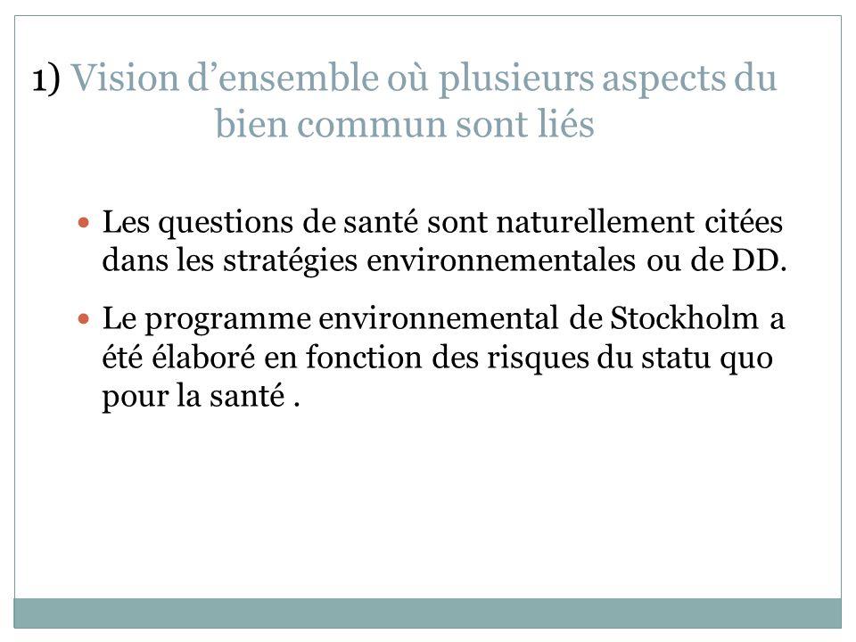 Les questions de santé sont naturellement citées dans les stratégies environnementales ou de DD.