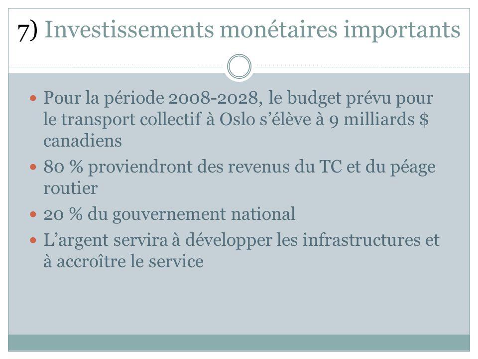 Pour la période 2008-2028, le budget prévu pour le transport collectif à Oslo sélève à 9 milliards $ canadiens 80 % proviendront des revenus du TC et du péage routier 20 % du gouvernement national Largent servira à développer les infrastructures et à accroître le service 7) Investissements monétaires importants