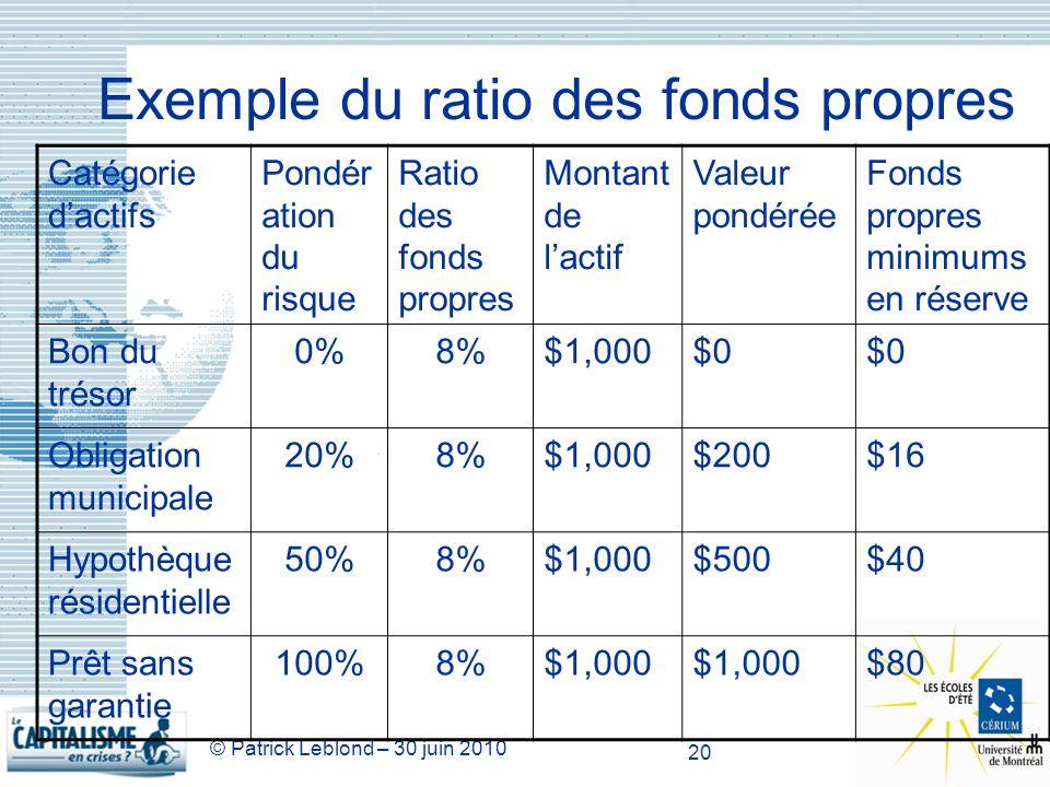 © Patrick Leblond – 30 juin 2010 20 Exemple du ratio des fonds propres Catégorie dactifs Pondér ation du risque Ratio des fonds propres Montant de lac