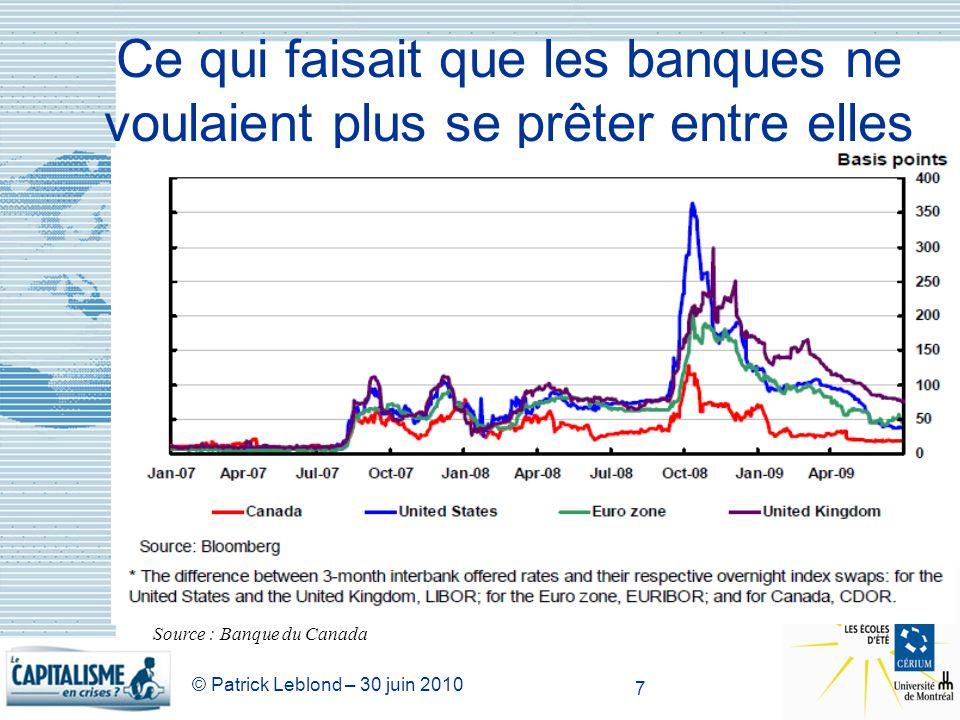 © Patrick Leblond – 30 juin 2010 7 Ce qui faisait que les banques ne voulaient plus se prêter entre elles Source : Banque du Canada