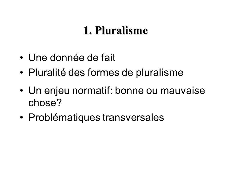 1. Pluralisme Une donnée de fait Pluralité des formes de pluralisme Un enjeu normatif: bonne ou mauvaise chose? Problématiques transversales