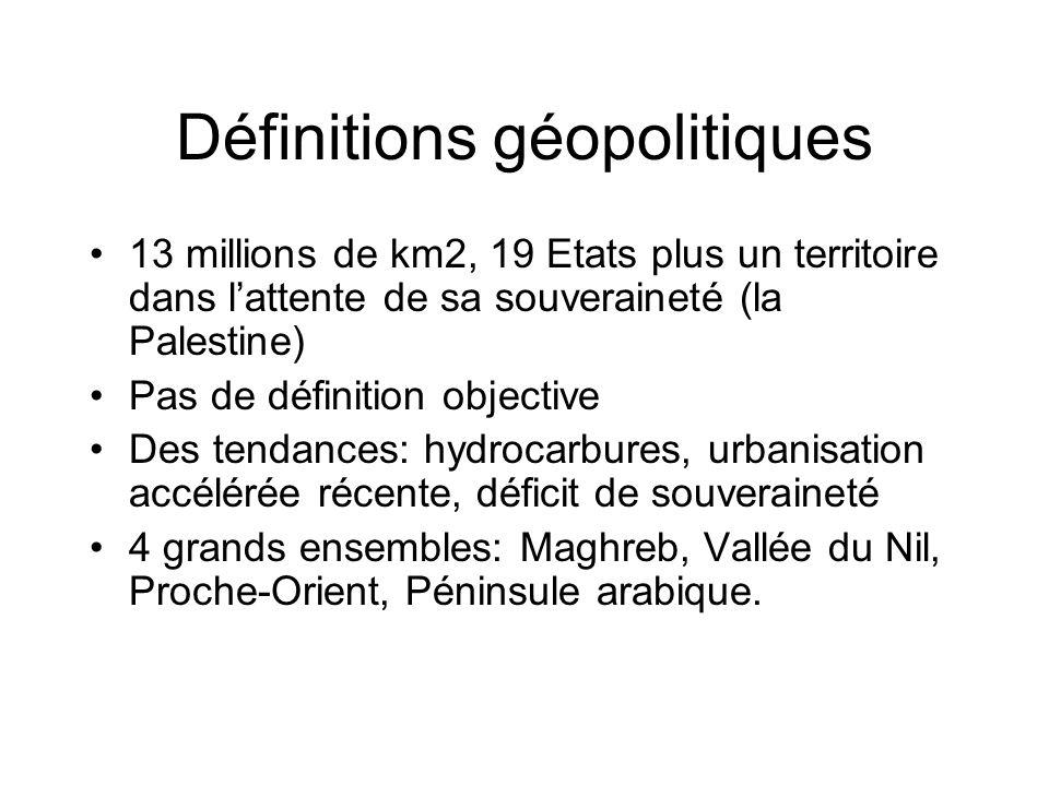 Définitions géopolitiques 13 millions de km2, 19 Etats plus un territoire dans lattente de sa souveraineté (la Palestine) Pas de définition objective
